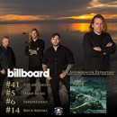 CATTLE DECAPITATION: The Anthropocene Extinction First-Week Chart Numbers Revealed